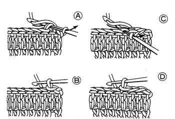 Mũi cuối cùng và bạn đã hoàn thành 7 mũi đan cơ bản nhất của cách móc len rồi